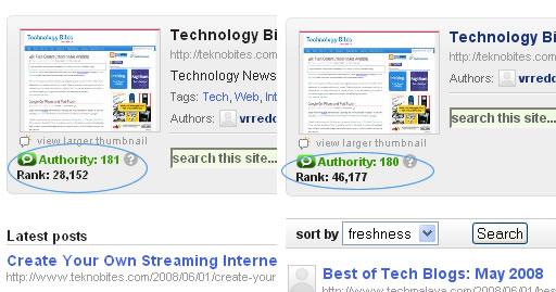 Technorati Rankings