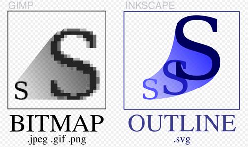 vecotor graphics