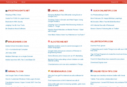 popular indian blogs