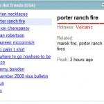 Google Trends RSS Feed