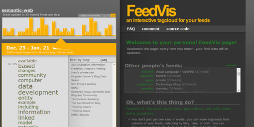 Track hot topics of blogs with Feedvis