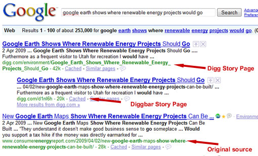 Diggbar short urls ranking higher than original source article. Credit: Danny Sullivan, Search Engine Land
