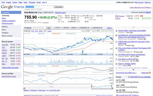 google-finance-charts