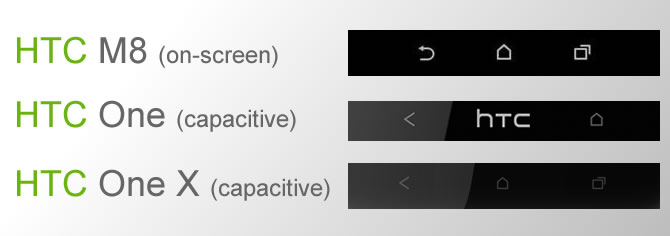 HTC On-screen buttons comparison